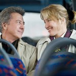 Cosas a hacer en un juego de miraditas en transporte público
