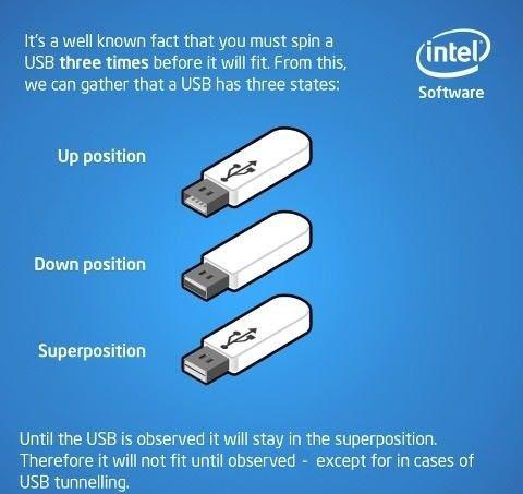 Así funciona un USB